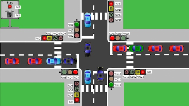 Car Crossing PLC Educational Bench